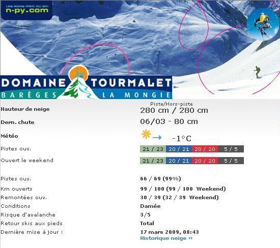Bulletin neige Domaine du Tourmalet
